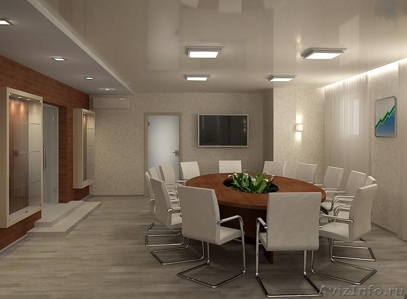 Аренда офиса в кирове объявления авито санкт петербург коммерческое недвижимость